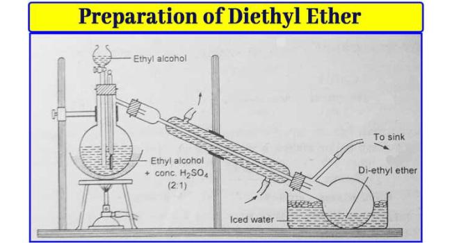 ĐƠN VỊ CUNG CẤP HÓA CHẤT ETHYL ETHER CHÍNH HÃNG